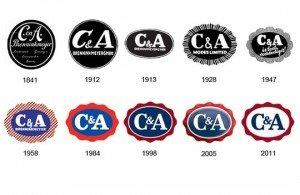 evolucion logos cya