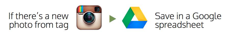 Fórmula Botize de Instagram a Drive